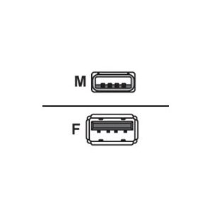 Rallonge USB 2.0 Type AA (Mâle/Femelle) - 3 m