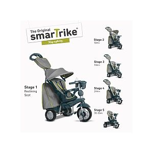 Smart Trike Tricycle Explorer