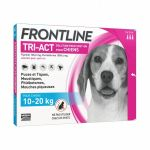 Pipettes Frontline Tri-act