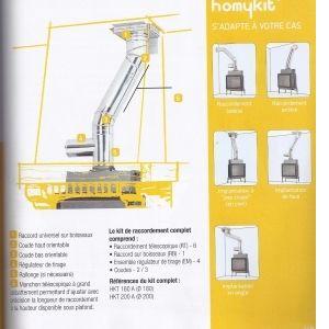 SUPRA Kits de raccordement complets HOMYKIT HKT200A Kits de raccordement complets HOMYKIT  Diametre 200