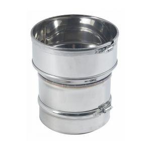 P-pro Pompe de surface eau claire et eau usée