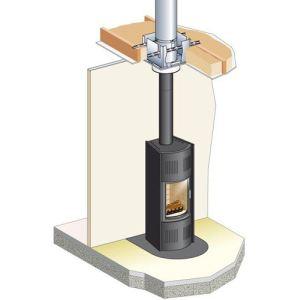 Poujoulat Fumisterie émaillée pour poêle à bois - Adaptateur AF diamètre : 150