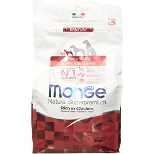 Monge Ns Puppy & Junior Mini 3 Kg