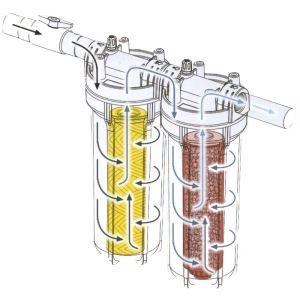 Ribitech PRFIL9SV2 - Filtre à eau 2 pièces 9 avec 3/4 simple vide, filetage 3/4