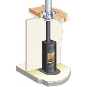 Poujoulat Fumisterie émaillée pour poêle à bois - Plaque de finition ronde - Ht 12 cm - diamètre : 150
