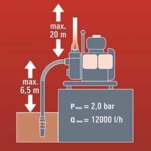 Einhell Motopompe thermique 97cc - 12000l/h - GH-PW 18