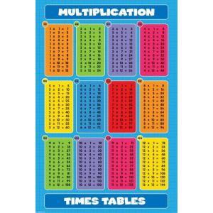 Tables de multiplication comparer 77 offres - Affiche multiplication ...