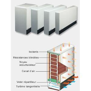Applimo 0025174MA - Radiateur à accumulation dynamique Accuro 2 super étroit 3000 Watts