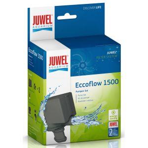 Juwel Eccoflow 1500 Pompe pour Aquarium