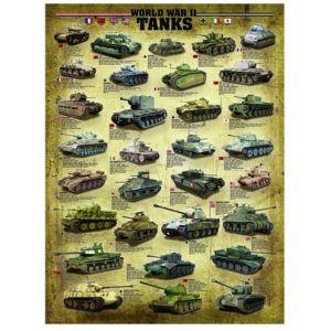 Eurographics Puzzle 1000 pièces : Chars d'assaut de la Seconde Guerre Mondiale