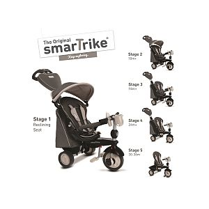 SmarTrike Tricycle évolutif