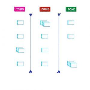 PATboard Tableau Scrum et Tableau Kanban - Ensemble d'outils de Maison - Magnétique pour Tableau Blanc (PATboard, neuf)