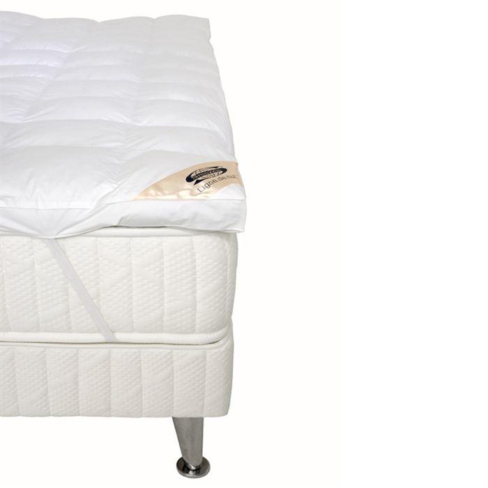 simmons cocooning surmatelas 100 microfibre de polyester 1400g m 180 x 200 cm comparer. Black Bedroom Furniture Sets. Home Design Ideas